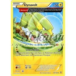 PKM 060/160 Dynavolt