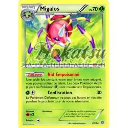 PKM 006/98 Migalos