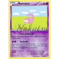 PKM 032/83 Ramoloss