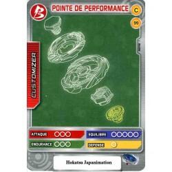 099/160 Commune Point de performance