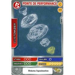 101/160 Commune Point de performance
