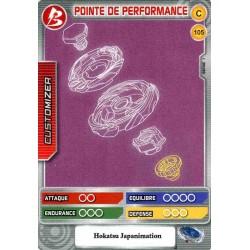 105/160 Commune Point de performance