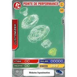 107/160 Commune Point de performance