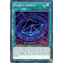 EXFO-EN055 Circuit d'Euler /Euler's Circuit